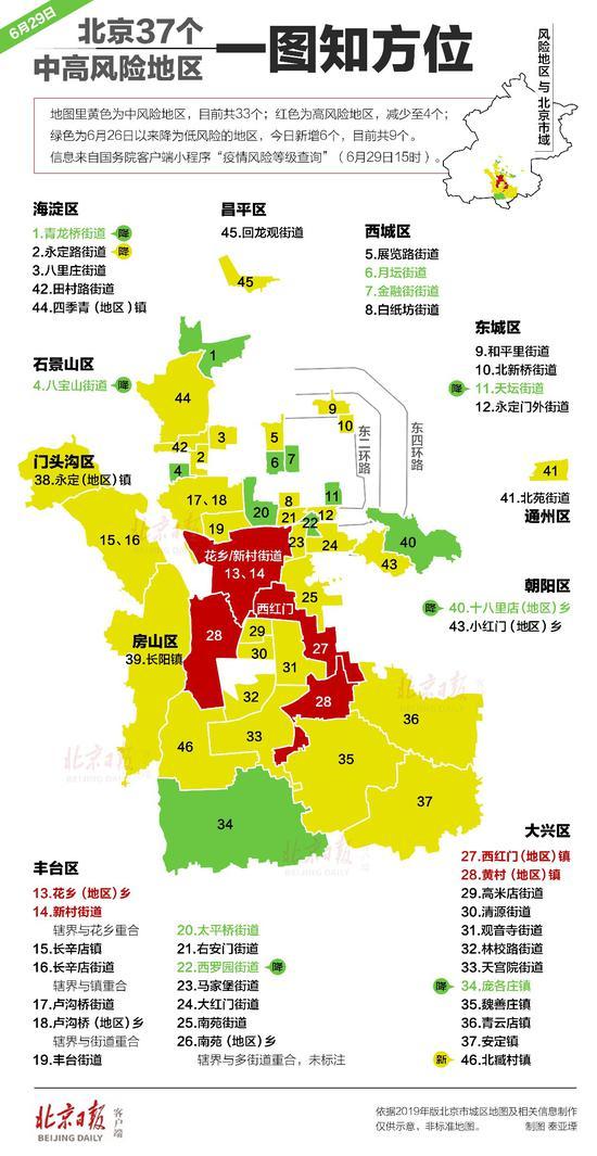 摩天注册一图知方位北京37个摩天注册中高风险图片