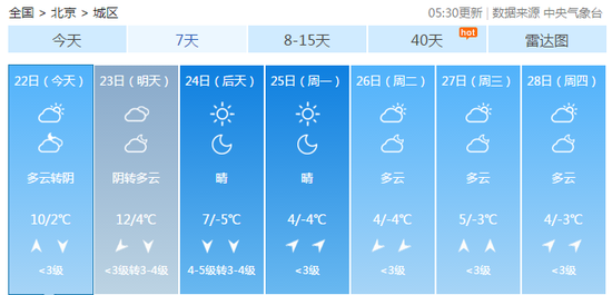 5新宝5_国庆自驾游安全提示:9月30日起高速流量逐渐增大