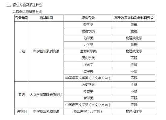 [摩天注册]大强基计划对奥赛破格入围摩天注册者单图片