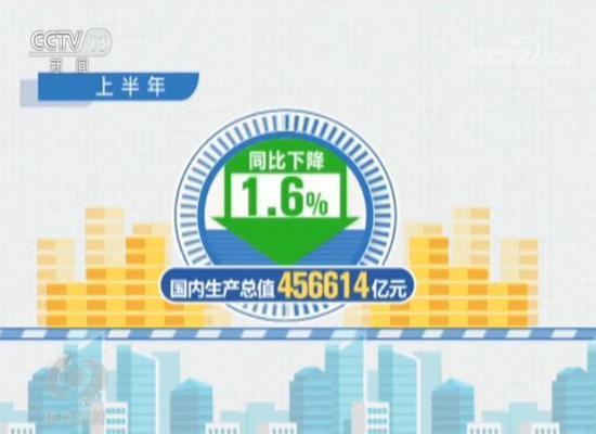 【杏悦】焦点访谈中国经济走出V型难杏悦能可贵图片