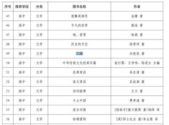 杏鑫开户体等书入选教育部最新发杏鑫开户布的全国图片