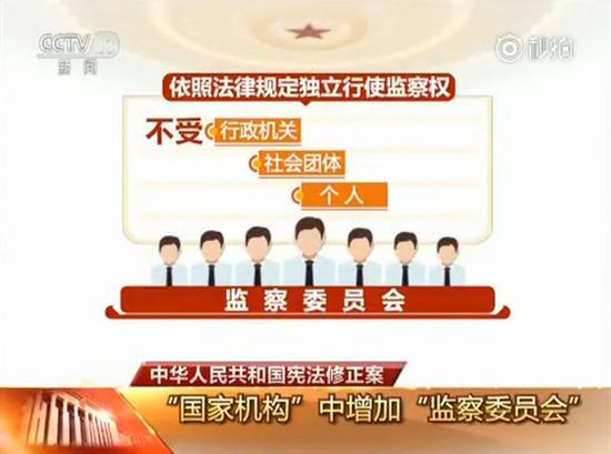 我国新增国家机构监察委 首位主任杨晓渡啥来