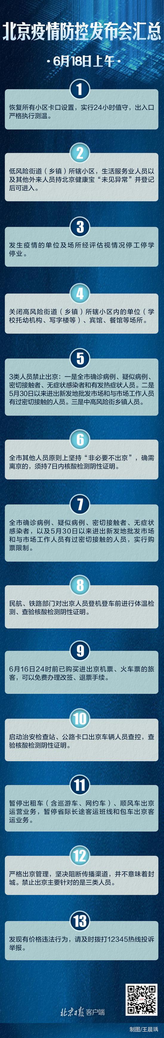 【天富官网】午北京疫情防控发天富官网图片