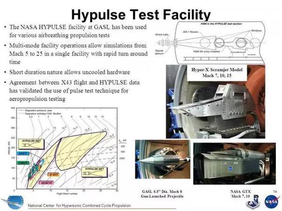 位于纽约的HYPULSE风洞承担的部分试验任务,中国新型风洞可能承担相似的任务