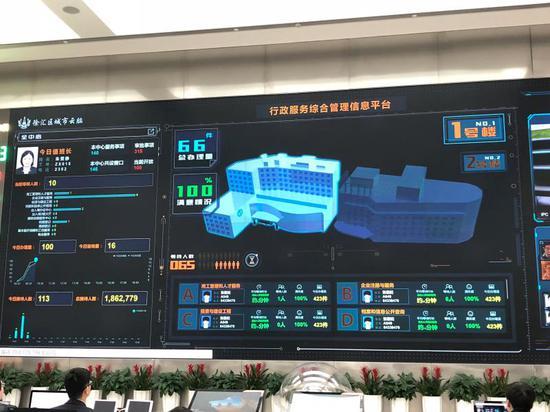 徐汇区城市网格化综合管理中心。  舒抒 摄