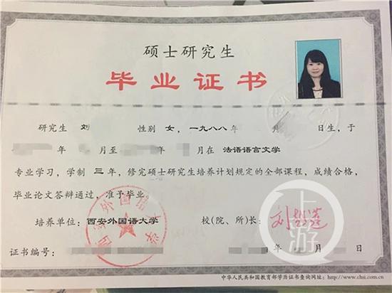 ▲刘双称,其本科和研究生均在西安外国语大学结业,研究生是法语说话文学专业。受访者供图