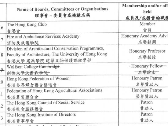 林郑月娥通知行政会议 删除她剑桥大学名誉院士身份