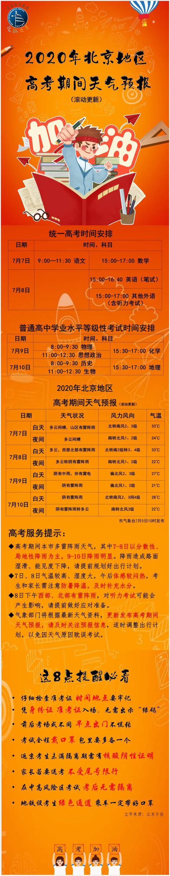 4天都有雷阵雨!2020年北京地区高考期间天气预报图片