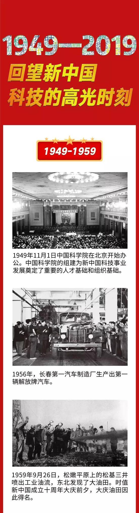 新中国成立70周年 回望新中国高光时刻