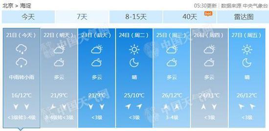 京城迎来中雨今年初雷或乍现 气温骤降近14℃托衣舞托