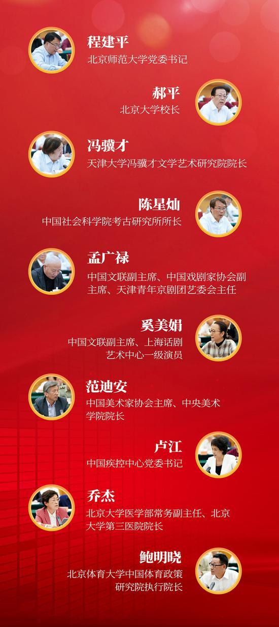 ↑座谈会上,10位教诲、文化、卫生、体育范畴专家和代表先后谈话。(图片:新华社记者 刘卫兵、饶爱民)