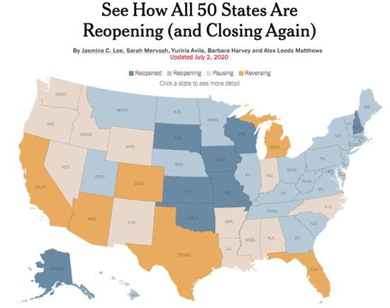"""△《纽约时报》相关数据显示,已有6个州因为疫情恶化重新恢复""""封闭""""。"""