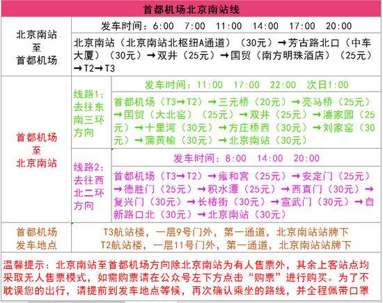 北京机场巴士:首都机场至北京南站及北京站线将恢复