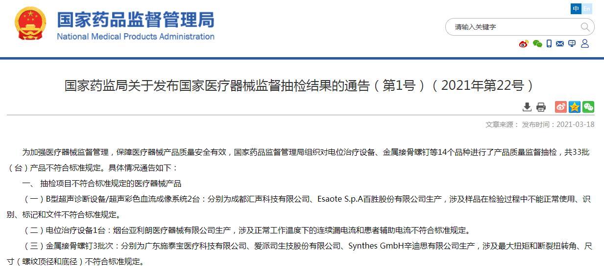 """33批医疗器械抽检不合格,广东多家企业产品上""""黑榜""""!图片"""