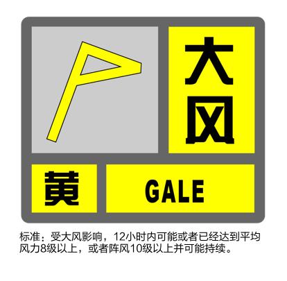 """上海刚刚发布雷电、大风""""双黄""""预警!未来6小时出现9-11级雷雨大风"""