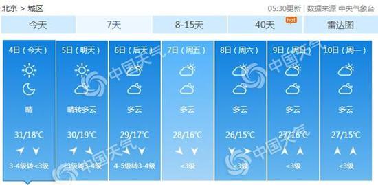 """北京今北风劲吹天空""""颜值在线"""" 明起冷空气来袭"""