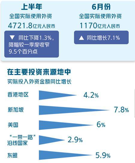 """外企外资看好中国,""""它""""功不可没图片"""