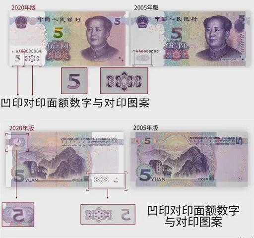 凹印对印面额数字与凹印对印图案(图片来源:中国人民银行微信号)