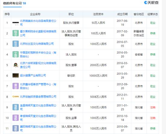 天天红单app下载_索特来董事长及总经理李朝熙辞职 持有公司38.56%股份