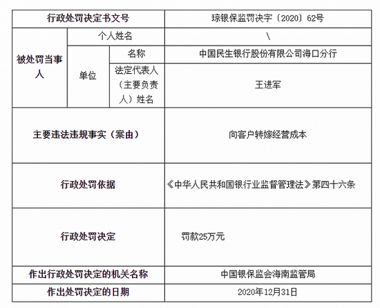 中国民生银行海口分行被罚25万:向客户转嫁经营成本图片