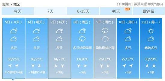 本周末,北京气温明显下降,清凉再现。