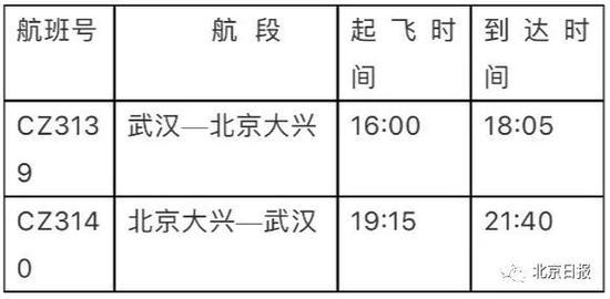 武汉⇌北京,今起复航!航班详情公布图片
