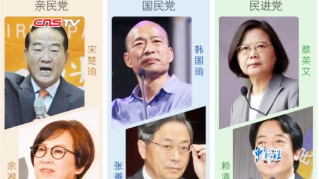 视频|2020年台湾地区领导人和民意代表两项选举今举行