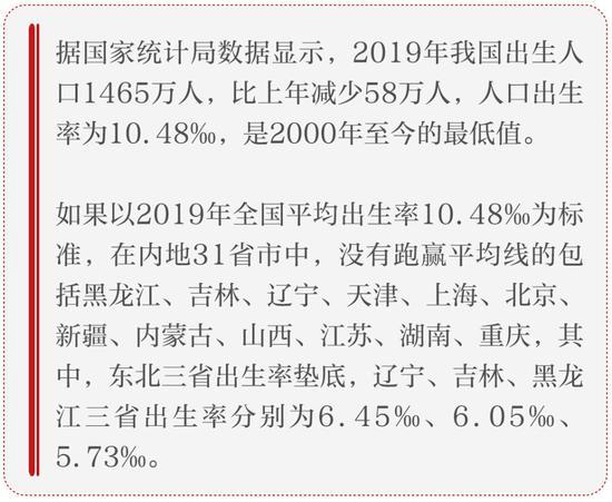 我国人口出生率4年下降2.47‰,专家:不想生、不敢生、不能生图片