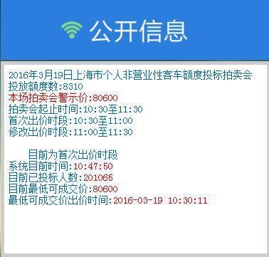 上海3月车牌拍卖人数突破20万人 刷新纪录