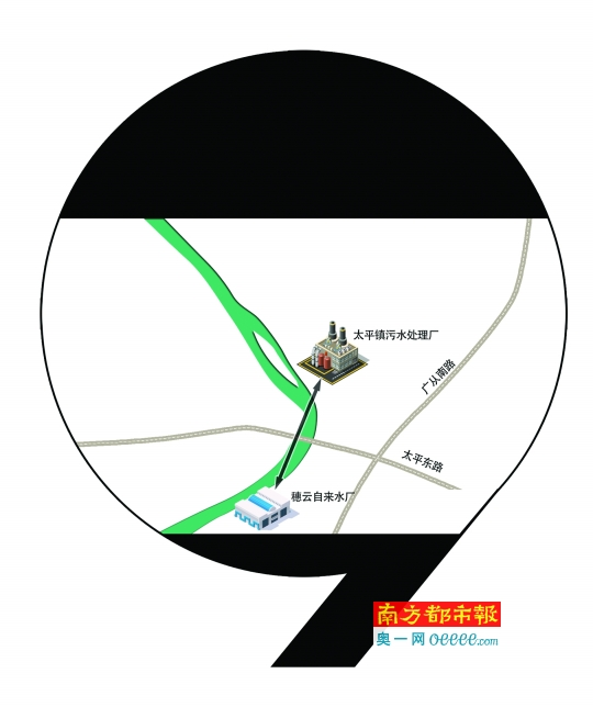 图示:广州一污水处理厂建在自来水厂上游。