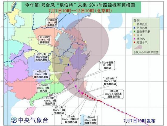"""台风""""尼伯特""""先后登岸台闽 华东6省市迎暴风暴雨"""
