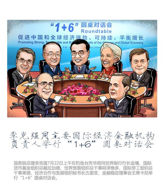 """每周一画:李克强同主要国际经济金融机构负责人举行""""1+6""""圆桌对话会"""