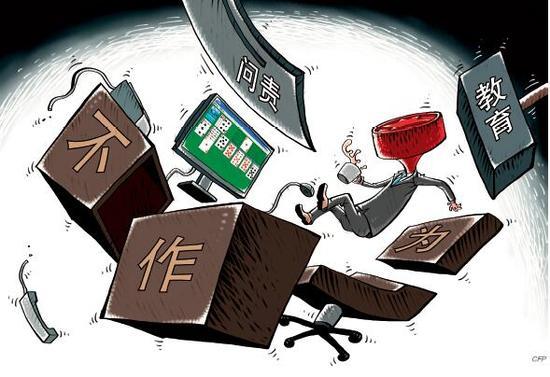 《中国经济周刊》 记者 徐豪 | 北京报道   6月28日,中共中央政治局召开会议审议通过《中国共产党问责条例》(下称《条例》)。7月8日起《条例》施行。7月17日,《条例》全文公布。7 月19日,中央纪委书记王岐山在《人民日报》发表署名文章《用担当的行动诠释对党和人民的忠诚》解读《条例》,指出动员千遍不如问责一次。   在今年初召开的十八届中央纪委六次全会上,习近平总书记强调:要整合问责制度,健全问责机制,坚持有责必问、问责必严。专家表示,《条例》将党 内问责的实践创新成果固化为制度,以问责倒
