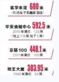 刷新纪录!深圳未来第一高楼将高达739米