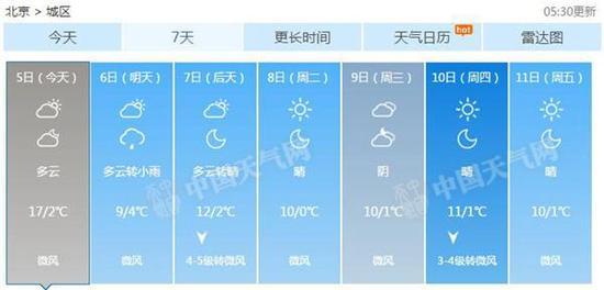 北京现强浓雾航班大面积取消 今天上午雾霾消散