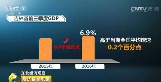 东北经济观察:16万职工大国企一年亏46个亿