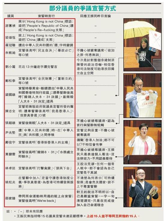 香港议员宣誓风波 中联办公布辱华议员名单