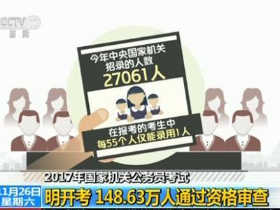 现在年中心国度构造招录的人数为27061人,这也象征着,在报考的考生中,每55团体仅能任命1人。