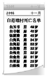 江西电厂遇难者中7人同村同族 邻居叹穷人命苦 新闻 第1张