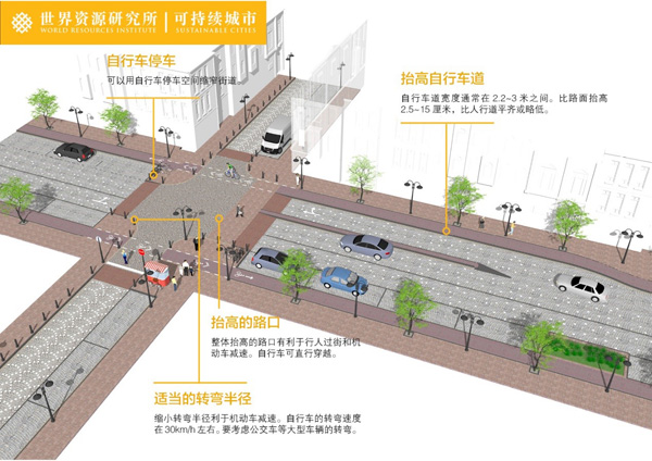 基于安全的小型非信控路口的自行车设施设计示例