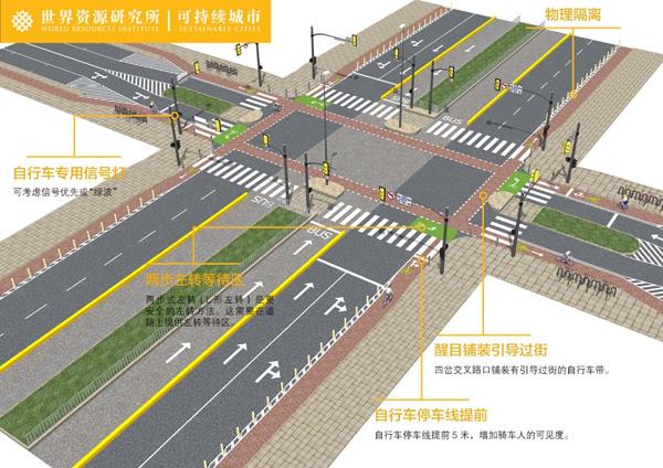 大型信控路口的自行车设施设计示例