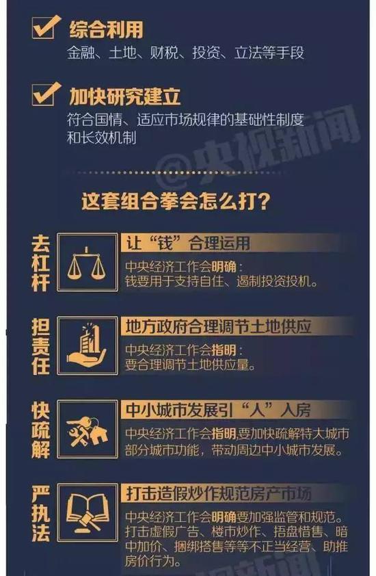 12月21日 中央财经领导小组第十四次会议,强调规范住房租赁市场和抑制房地产泡沫。