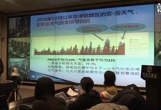 1月7日下昼,卫计委举行消息公布会,先容雾霾对康健的影响,以及防护常识。