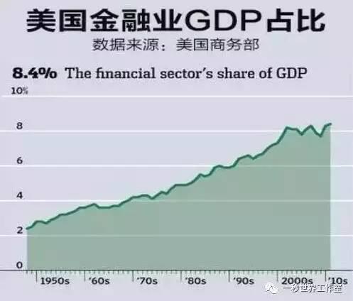 美国gdp总量_中国GDP真比美国低 数据揭示真相,中美两国GDP总量已经持平(2)