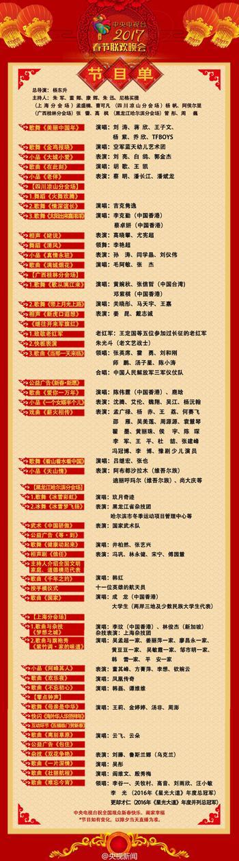 2017央视鸡年春晚节目单