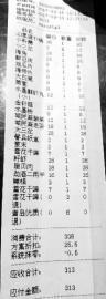 火锅店打印的单据