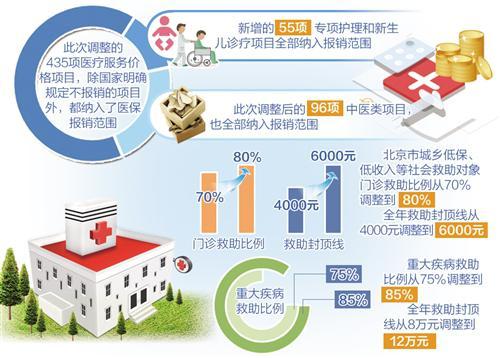 北京将建20站和老站00个养老驿年活动