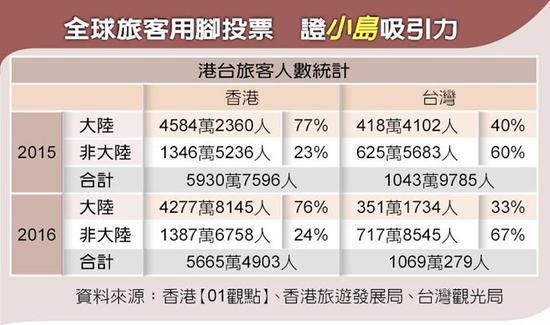 北京10赛车开奖结果