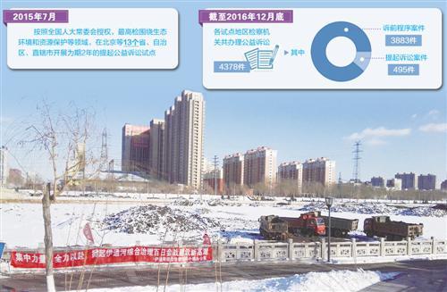 2016年入冬以来,吉林省长春市加大了伊通河综合治理力度。图为长春市区内一段清淤施工现场。 本报记者 李万祥摄