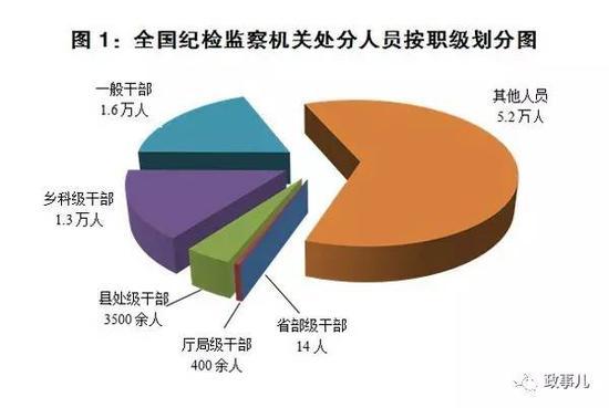 王健林:中国房产泡沫史上最大 限购限贷没起效